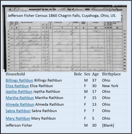 1860FisherJeffersonCensus